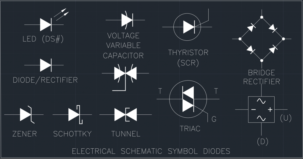 Electrical Schematic Symbol Diodes