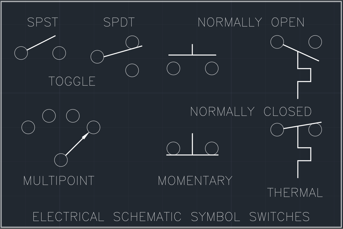 Switch symbol free cad blocks and cad drawing electrical schematic symbol switches biocorpaavc