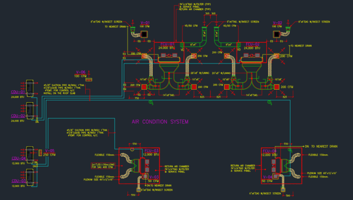 Hvac Cad Block And Typical Drawing For Designers