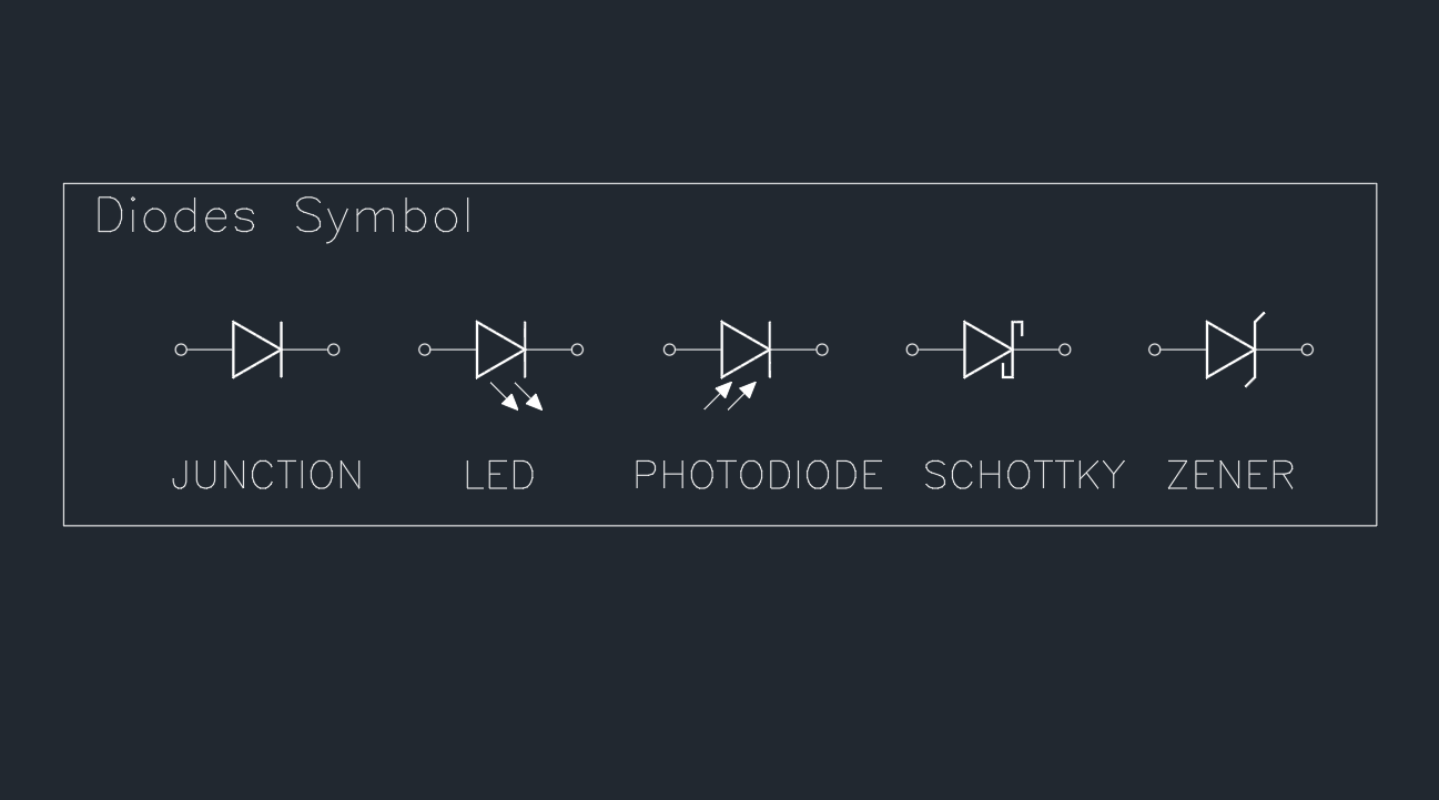 Pict Semiconductor Diode Symbols Design Elements Semiconductor Diodes furthermore Diodes Symbol besides Zener Diodes The Zener Diode Is A Silicon Pn Junction Device And Operate In The Reverse Breakdown Region additionally  furthermore Px Scr Symbol Svg. on rectifier diode circuit symbol