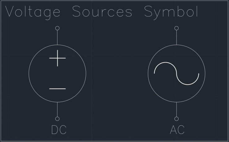 Voltage Sources Symbol