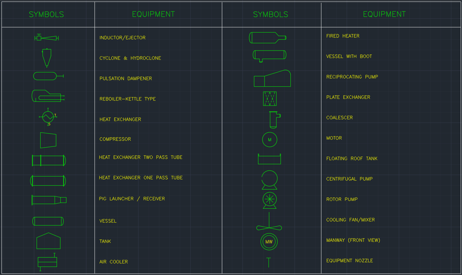 Process Equipment Symbols Free Cad Blocks And Cad Drawing