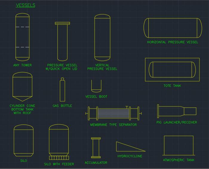 vessels free cad blocks and cad drawing. Black Bedroom Furniture Sets. Home Design Ideas