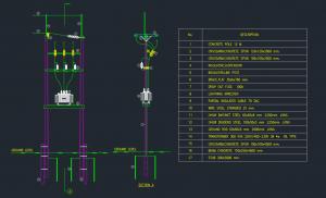 Transformer 1000kVa Installation