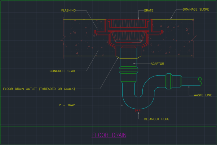 Floor Drainage Cad Block And Typical Drawing For Designers