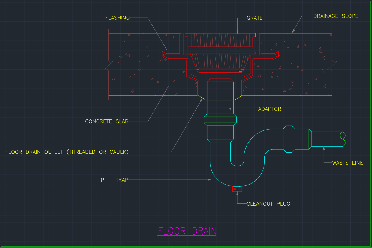 Floor Drainage Free Cad Blocks And Cad Drawing