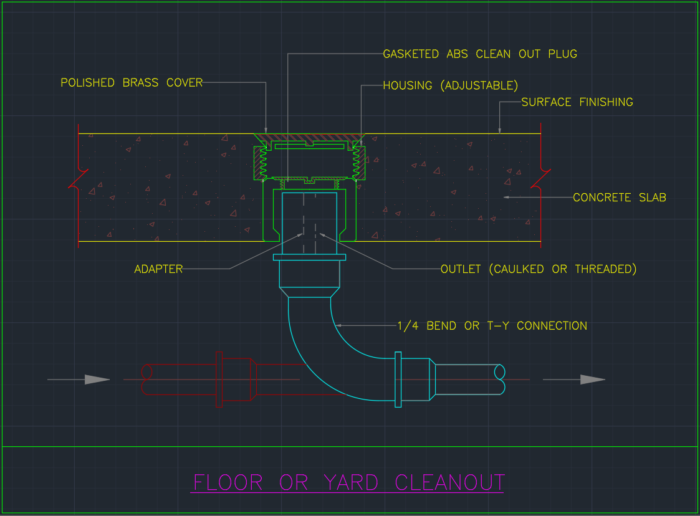 Floor Or Yard Cleanout Cad Block And Typical Drawing