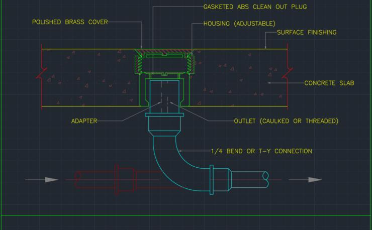 Sump Pump Installation Free Cad Blocks And Cad Drawing