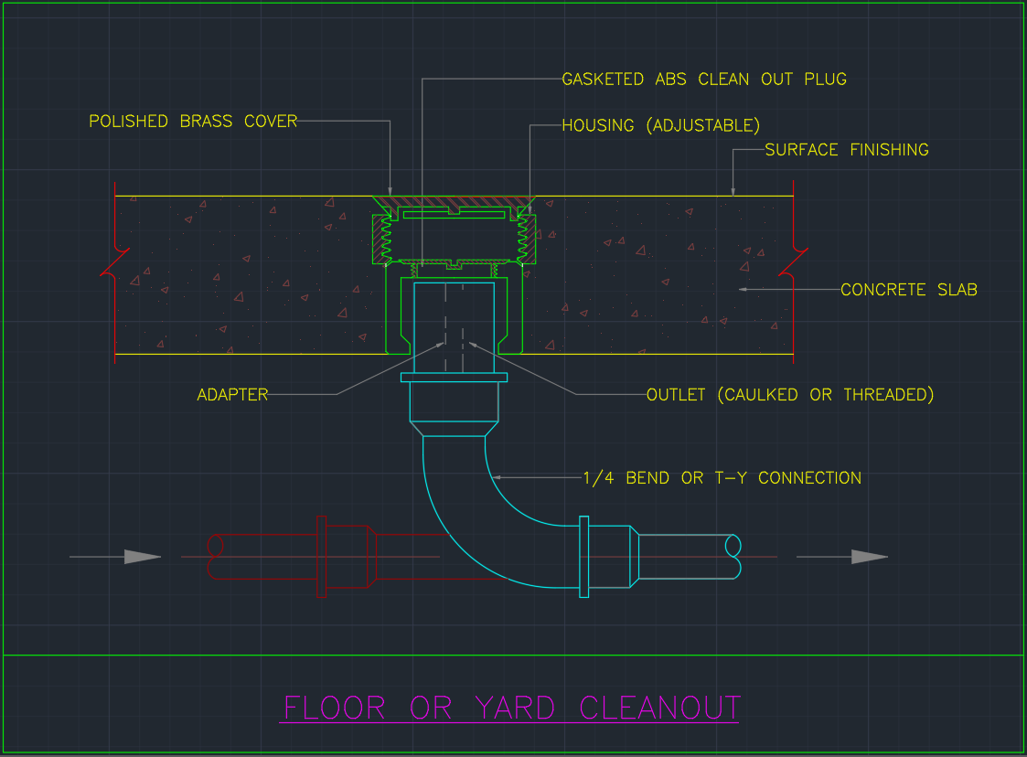 Floor or yard cleanout free cad blocks and drawing
