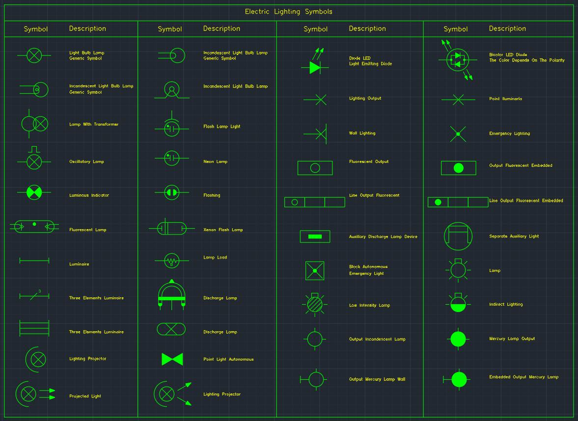 Electric Lighting Symbols Cad Block